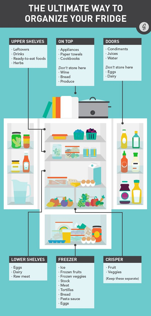 there-s-a-right-and-a-wrong-way-to-manage-your-fridge-01 (1)